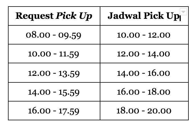 Jadwal Pick up Anteraja